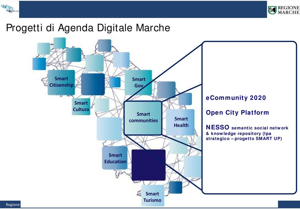 Platform NESSO semantic social network & knowledge
