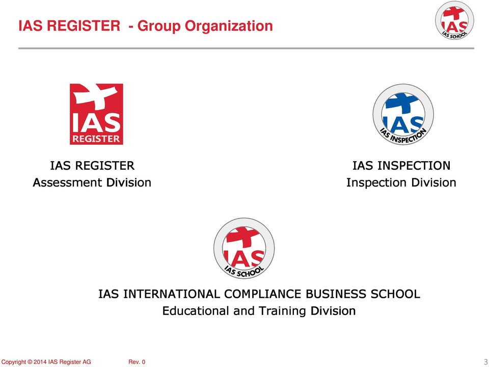 Inspection Division IAS INTERNATIONAL