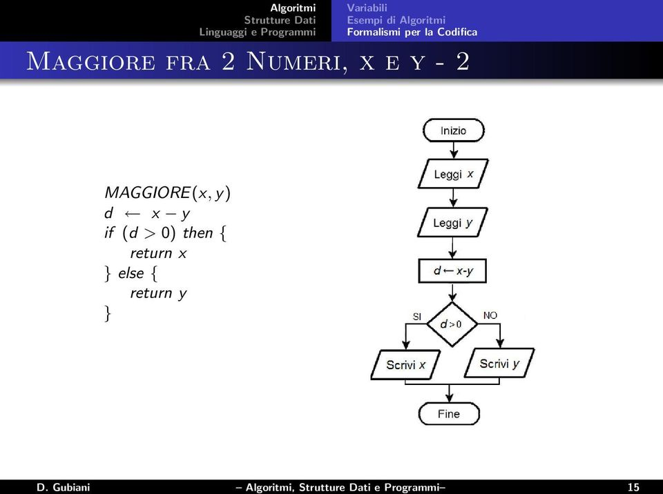 MAGGIORE(x, y) d x y if (d > 0) then { return x