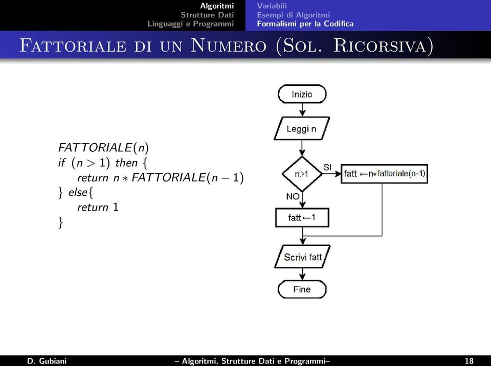 Ricorsiva) FATTORIALE(n) if (n > 1) then { return n