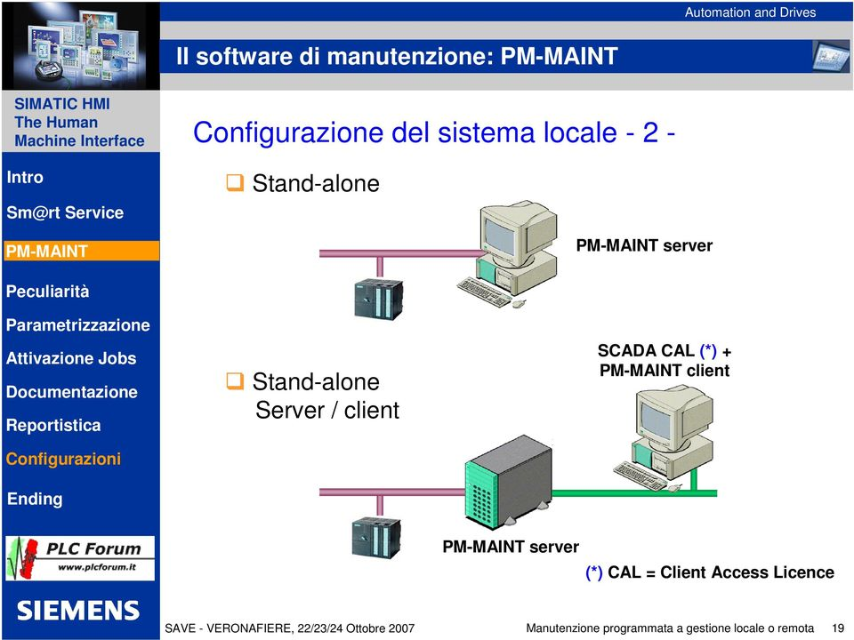 Stand-alone Server / client SCADA CAL (*) +