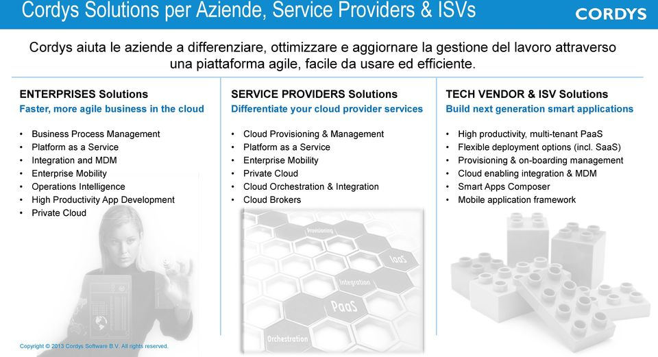 ENTERPRISES Solutions Faster, more agile business in the cloud SERVICE PROVIDERS Solutions Differentiate your cloud provider services TECH VENDOR & ISV Solutions Build next generation smart