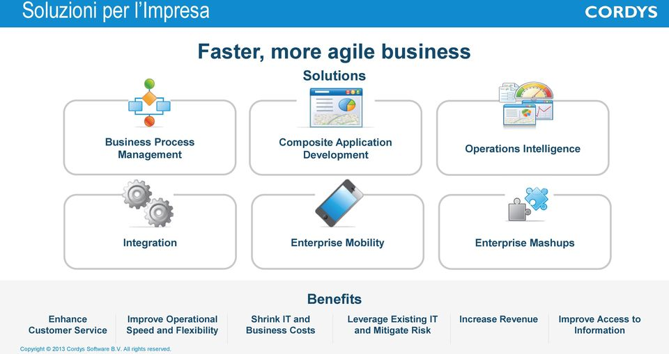Service Improve Operational Speed and Flexibility Shrink IT and Business Costs Leverage Existing IT and Mitigate