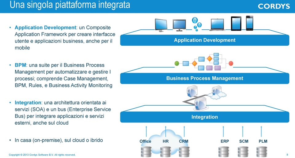 Activity Monitoring Business Process Management Integration: una architettura orientata ai servizi (SOA) e un bus (Enterprise Service Bus) per integrare applicazioni e
