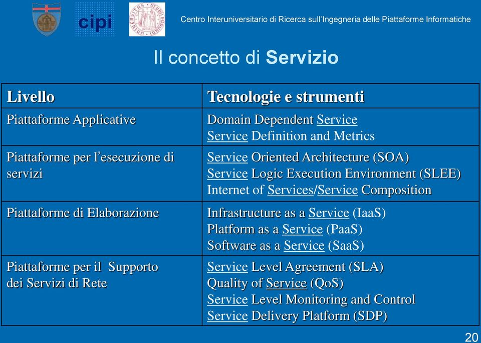 Service Logic Execution Environment (SLEE) Internet of Services/Service Composition Infrastructure as a Service (IaaS) Platform as a Service (PaaS)