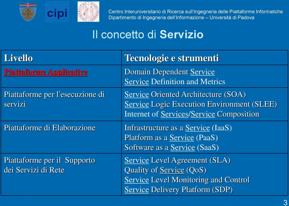 Oriented Architecture (SOA) Service Logic Execution Environment (SLEE) Internet of Services/Service Composition Infrastructure as a Service (IaaS) Platform as a
