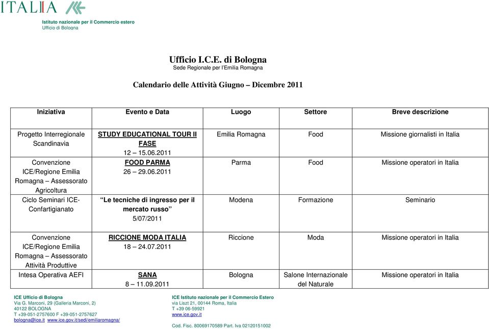 Confartigianato STUDY EDUCATIONAL TOUR II FASE 12 15.06.