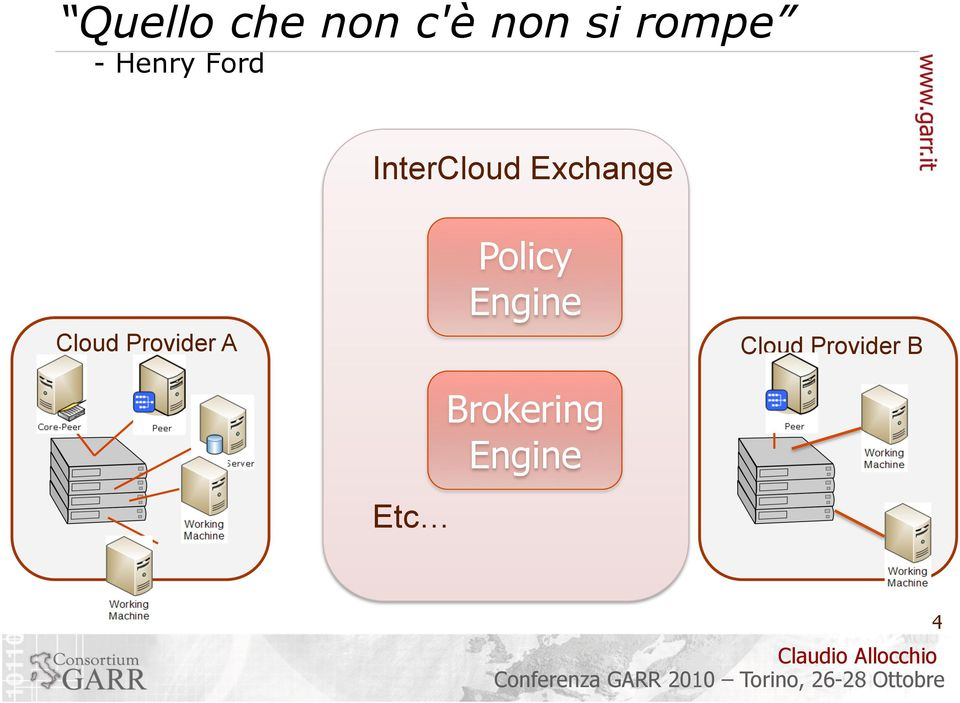 Cloud Provider A Etc Policy