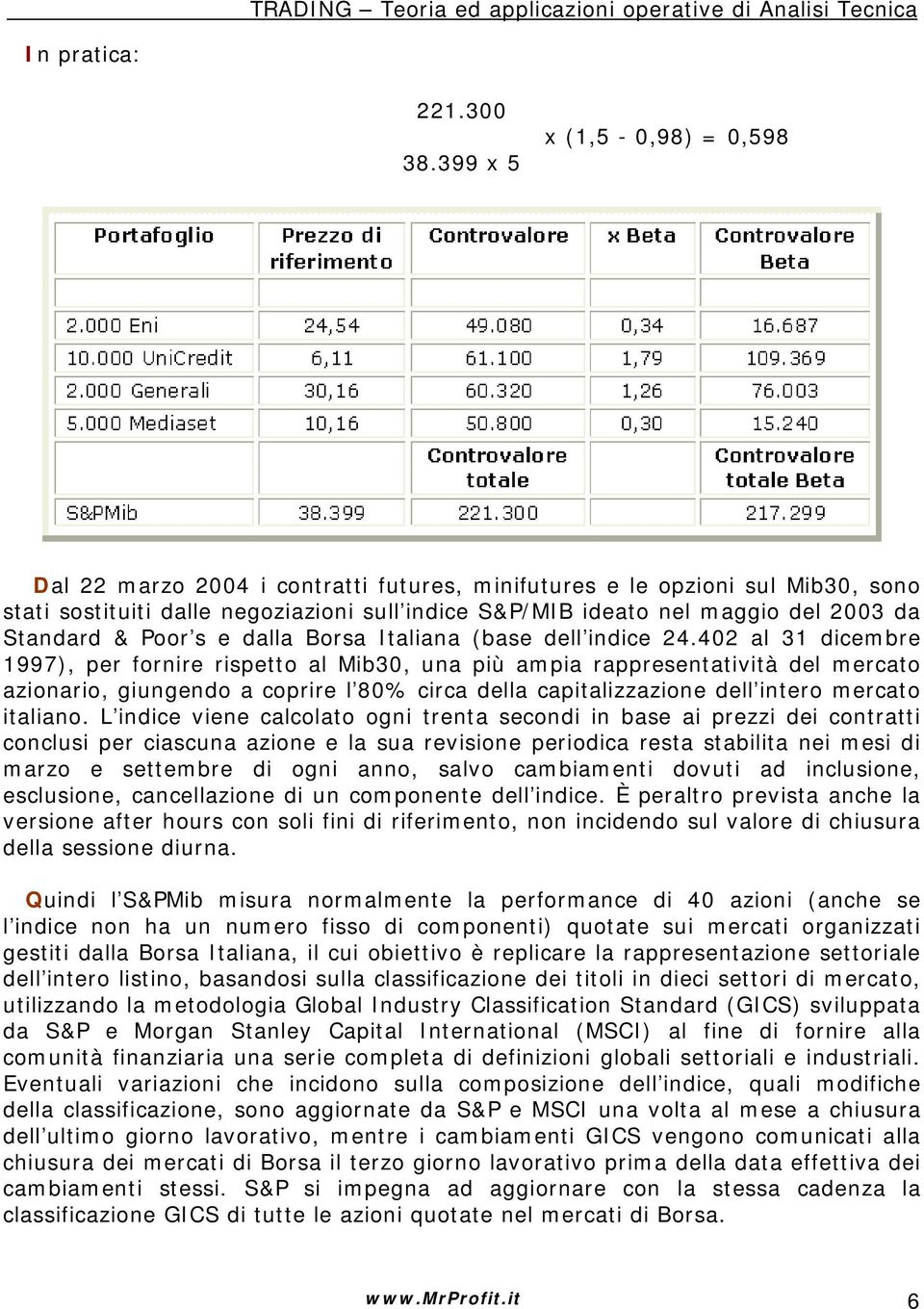 Standard & Poor s e dalla Borsa Italiana (base dell indice 24.