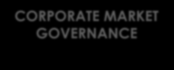 I progetti: Architettura CORPORATE MARKET GOVERNANCE -Reporting -Budgeting -Forecasting Sales Business