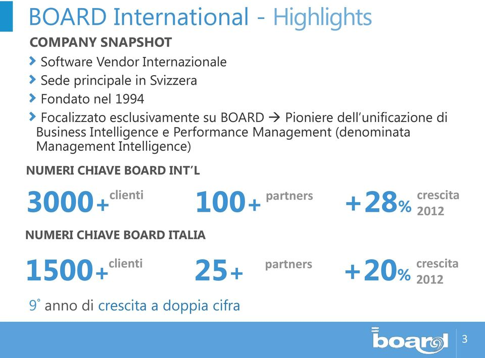 Performance Management (denominata Management Intelligence) NUMERI CHIAVE BOARD INT L 3000+ clienti 100+ partners