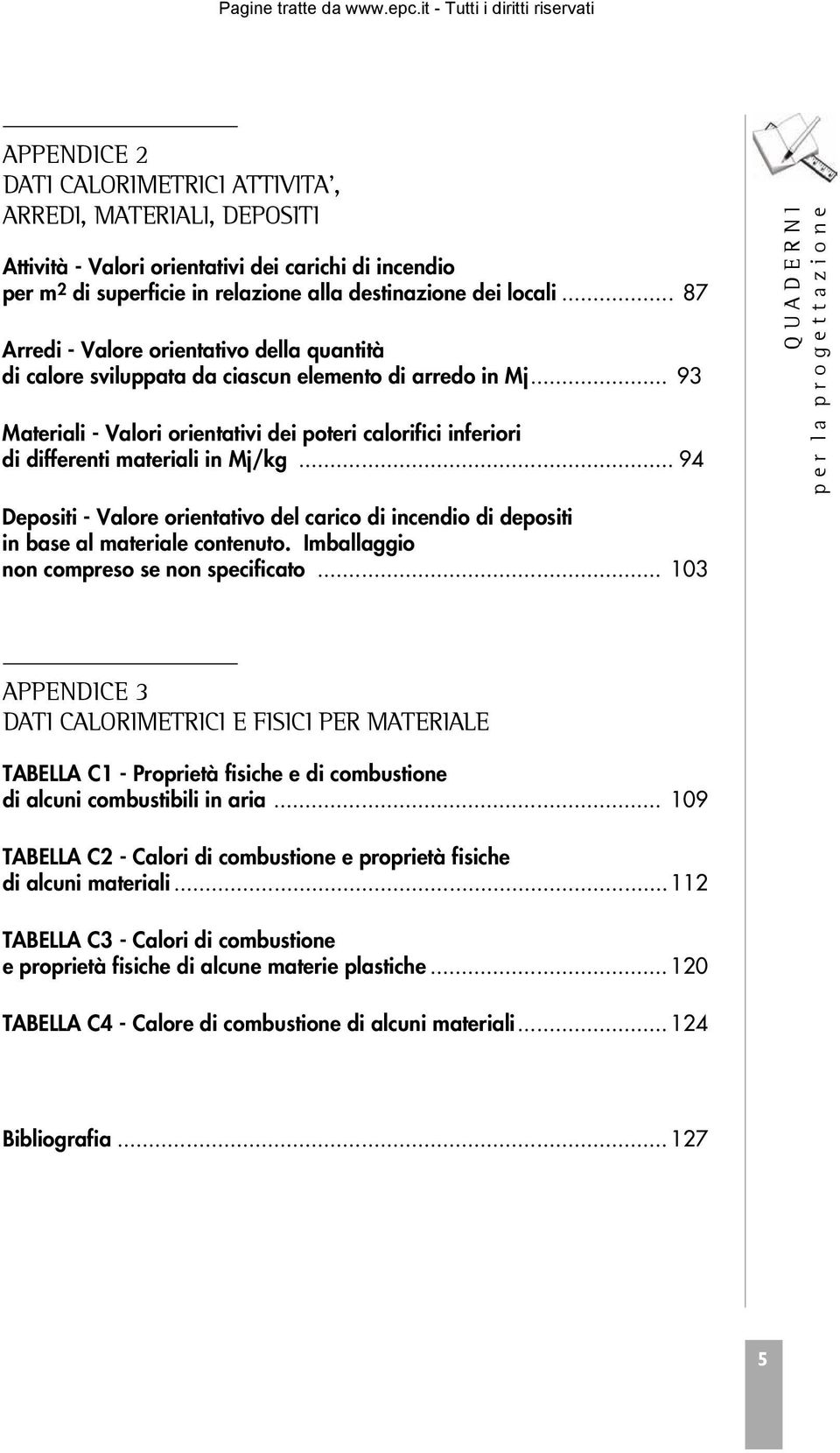 .. 93 Materiali - Valori orientativi dei poteri calorifici inferiori di differenti materiali in Mj/kg.