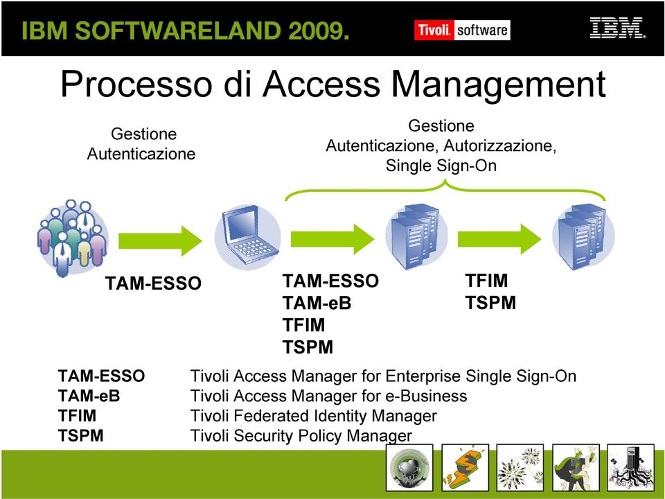 TAM-ESSO TAM-eB Tivoli Access Manager for Enterprise Single Sign-On Tivoli