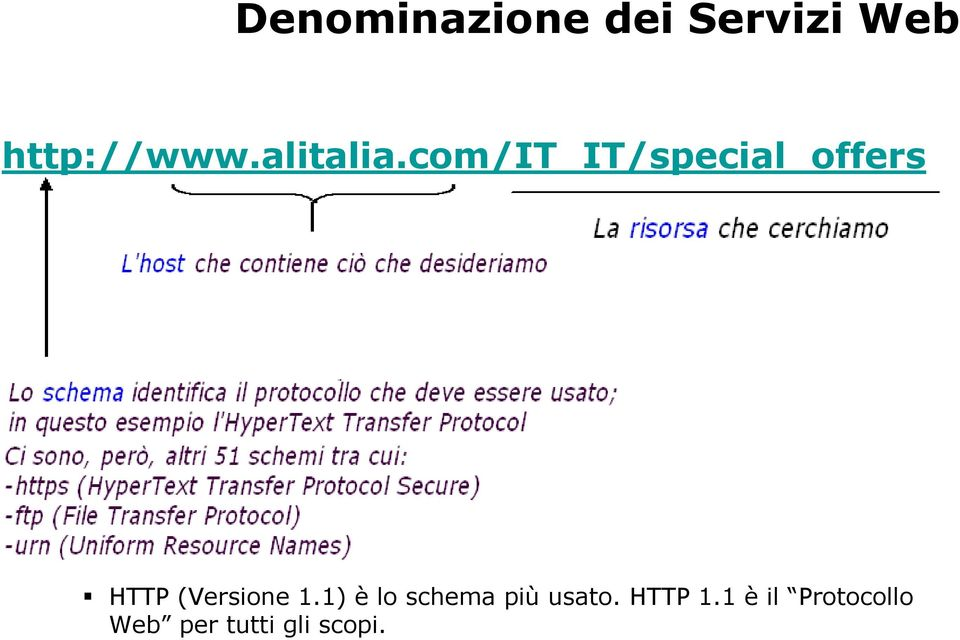 com/it_it/special_offers HTTP (Versione 1.