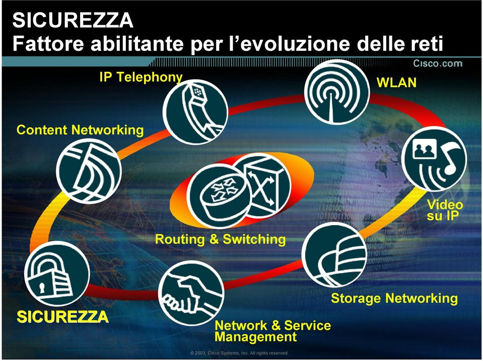 & Switching Storage Networking SICUREZZA Network &