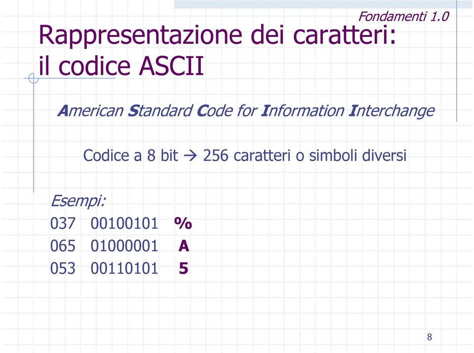 0 American Standard Code for Information Interchange