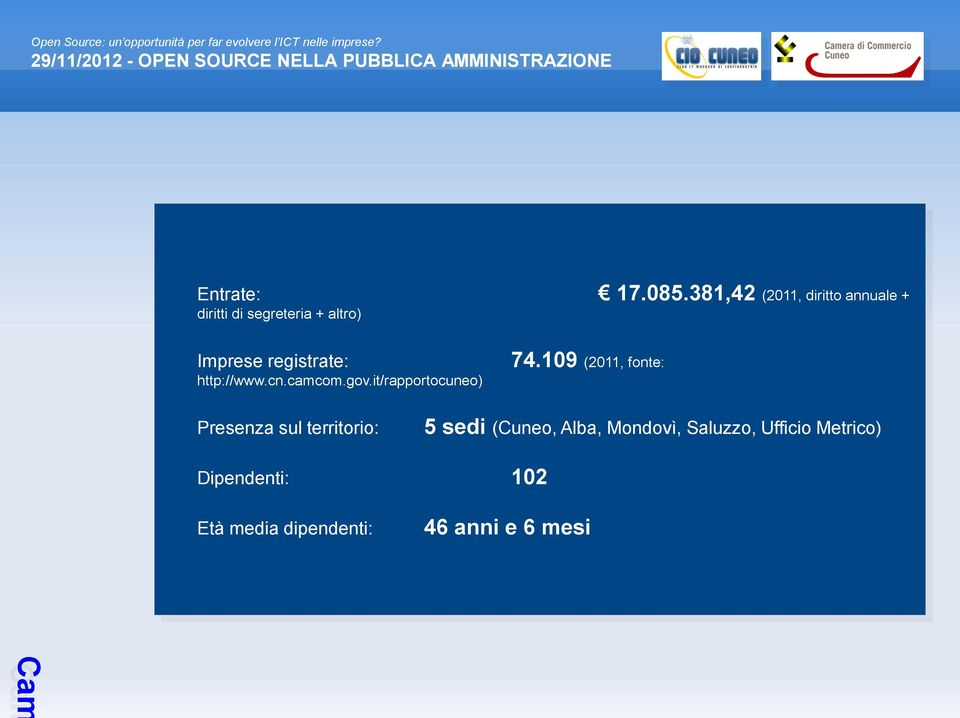 http://www.cn.camcom.gov.it/rapportocuneo) 74.