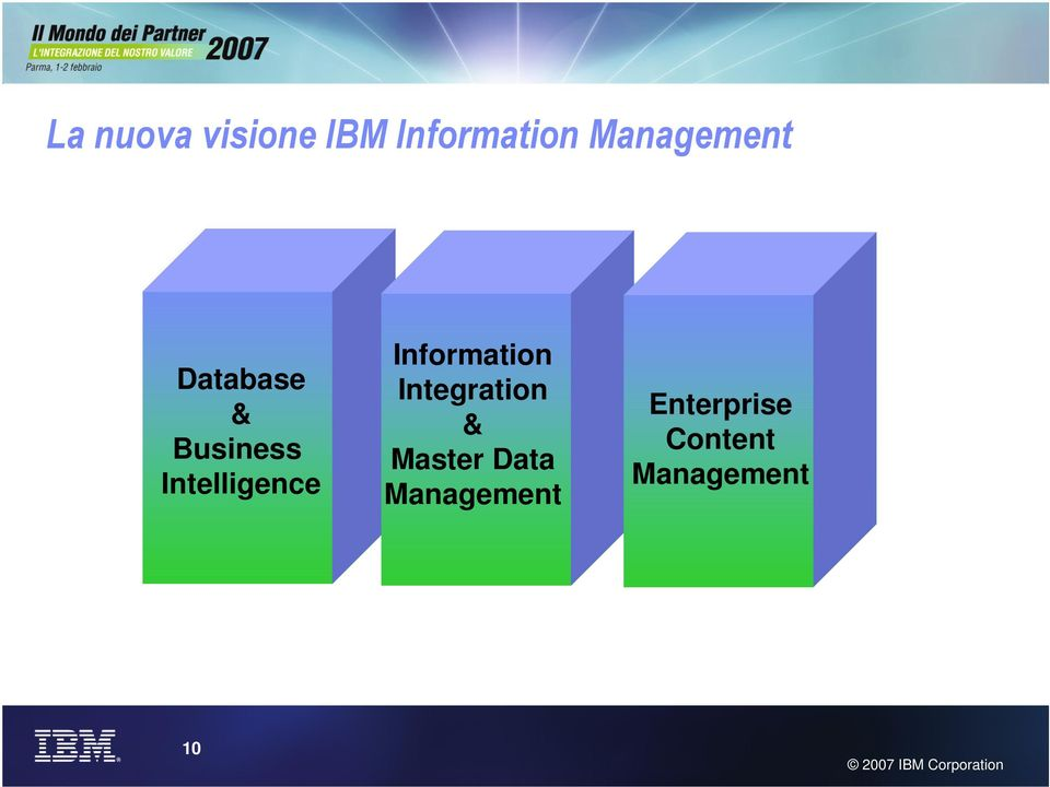 Intelligence Information Integration &
