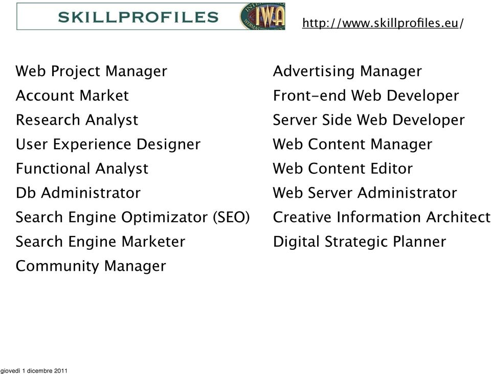 Db Administrator Search Engine Optimizator (SEO) Search Engine Marketer Community Manager Advertising