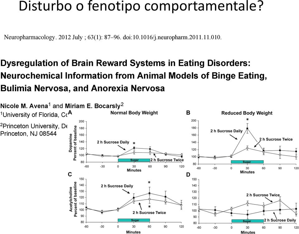 Dysregulation of Brain Reward Systems in Eating Disorders: Neurochemical Information from Animal Models of Binge Eating, Bulimia Nervosa, and Anorexia Nervosa Nicole M. Avena 1 and Miriam E.