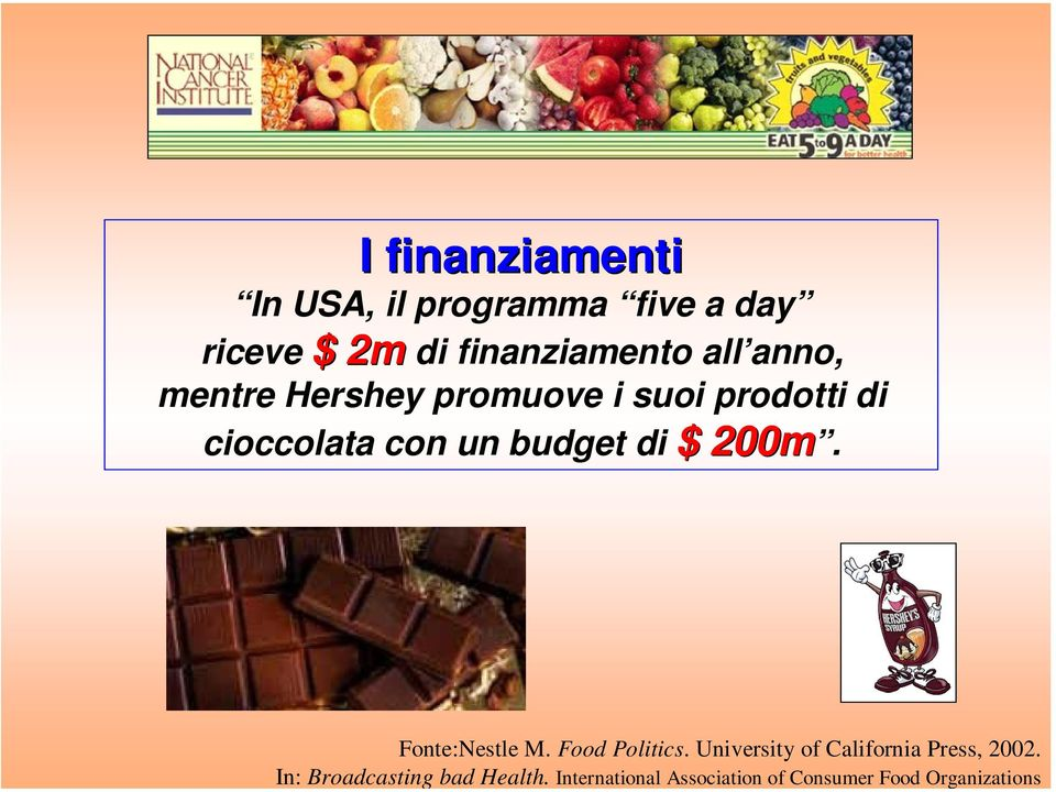 International Association of Consumer Food Organizations I finanziamenti In