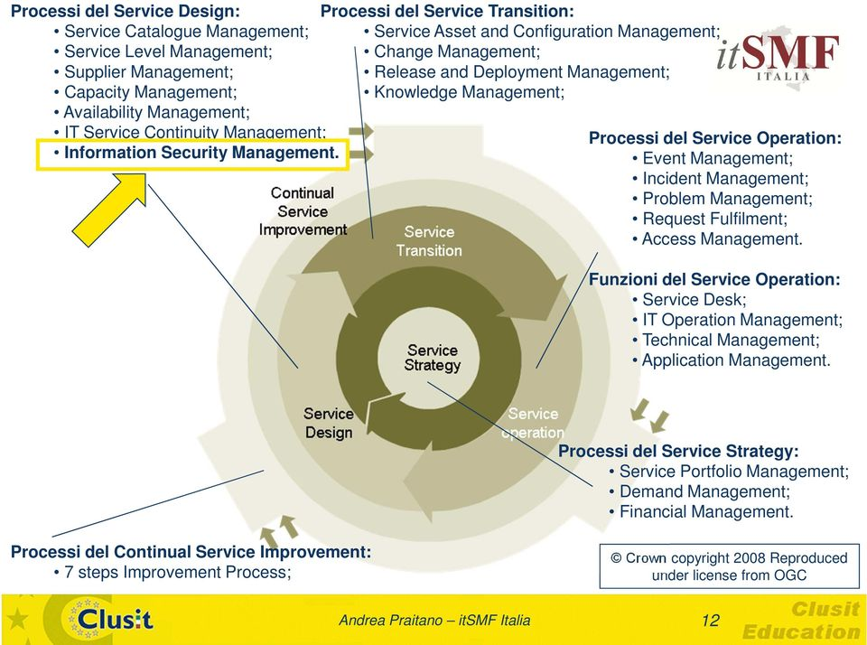 Processi del Service Transition: Service Asset and Configuration Management; Change Management; Release and Deployment Management; Knowledge Management; Processi del Service Operation: Event