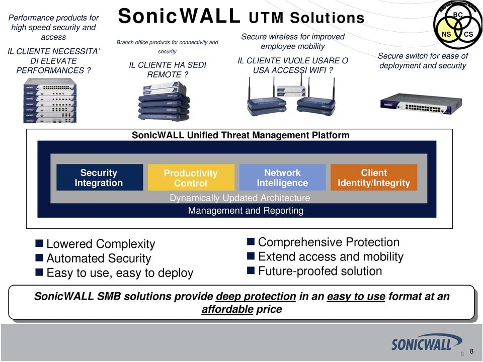 Secure switch for ease of deployment and security SonicWALL Unified Threat Platform Security Integration Productivity Control Network Intelligence Dynamically Updated Architecture and Reporting
