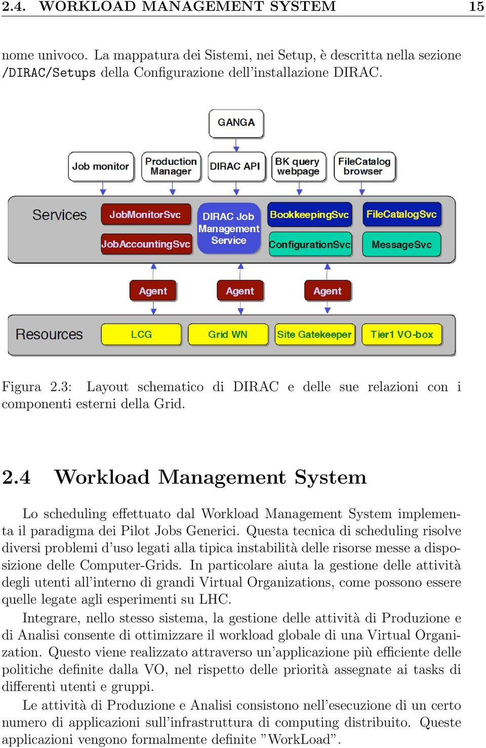 4 Workload Management System Lo scheduling effettuato dal Workload Management System implementa il paradigma dei Pilot Jobs Generici.