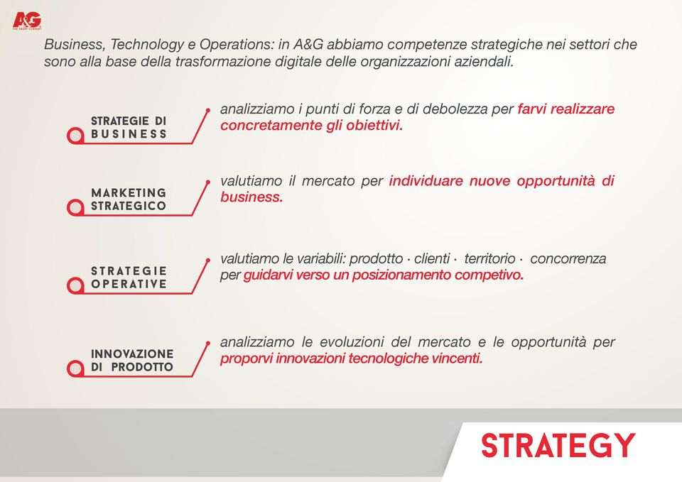 marketing strategico valutiamo il mercato per individuare nuove opportunità di business.