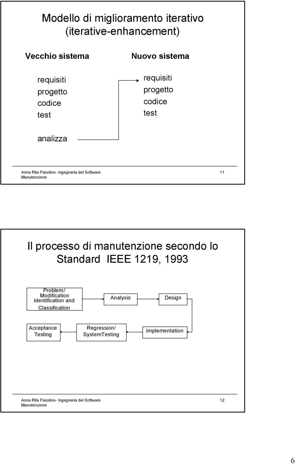 IEEE 1219, 1993 Problem/ Modification Identification and Classification