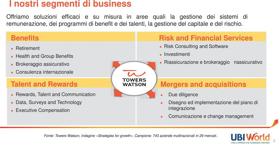 Benefits Retirement Health and Group Benefits Brokeraggio assicurativo Risk and Financial Services Risk Consulting and Software Investimenti Riassicurazione e brokeraggio riassicurativo