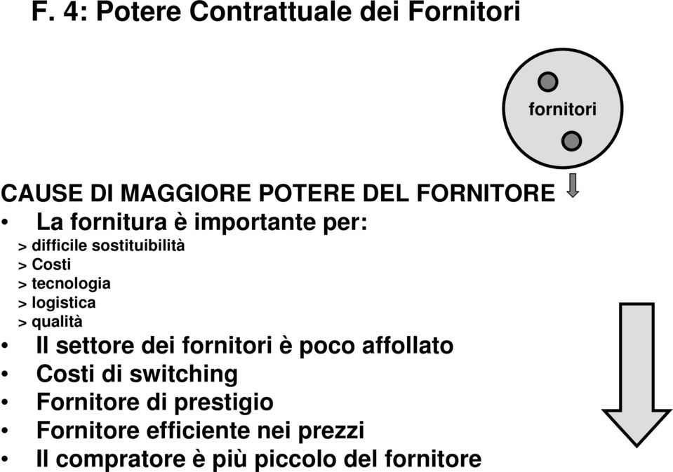 poco affollato Costi di switching Fornitore di prestigio Fornitore efficiente nei
