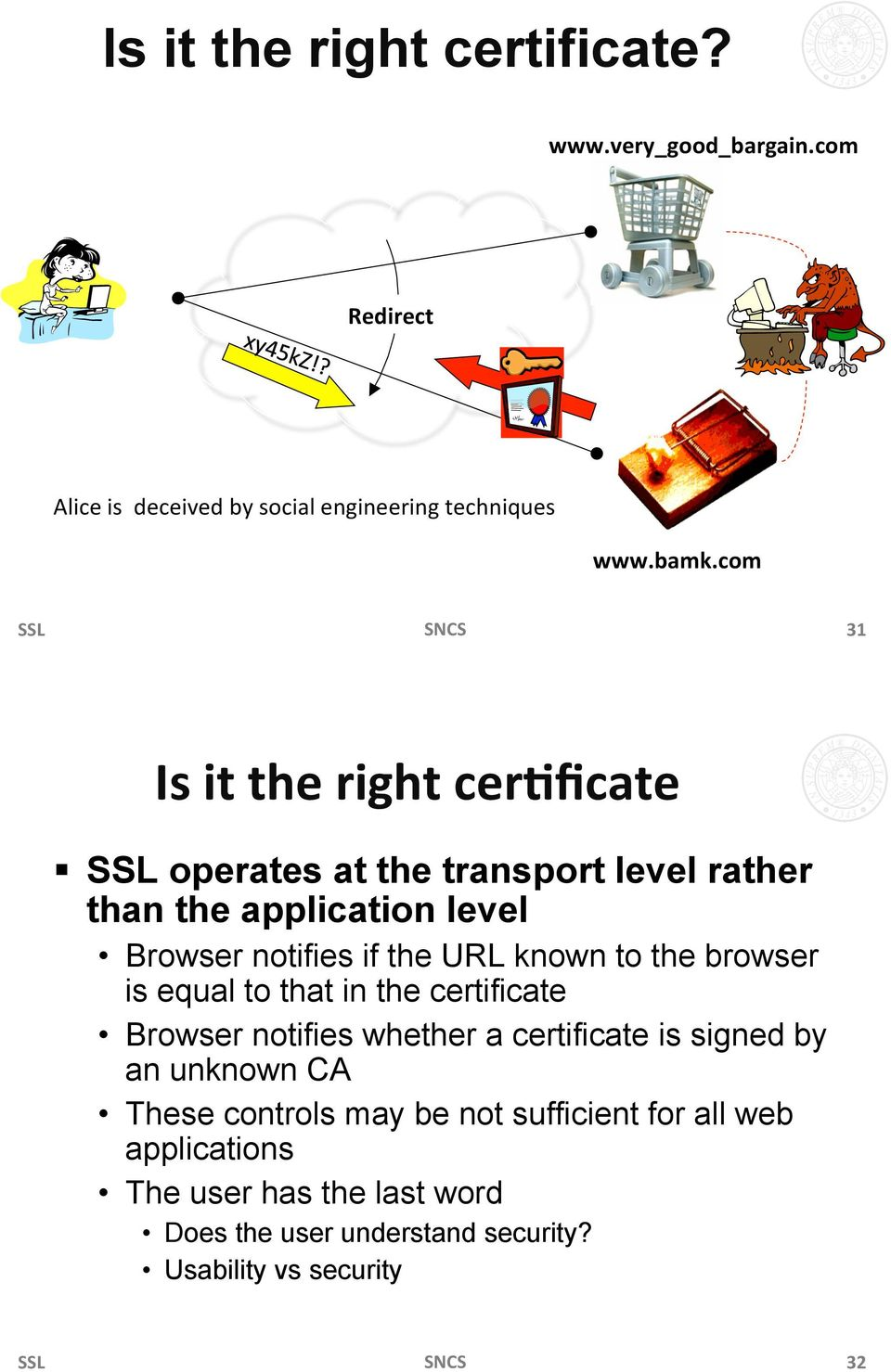 SSL operates at the transport level rather than the application level Browser notifies if the URL known to the browser is equal to