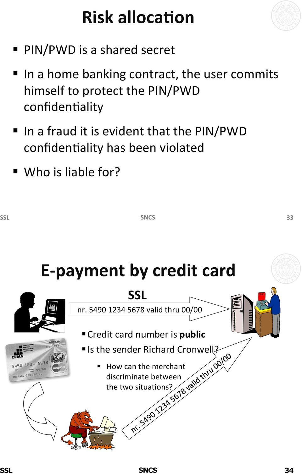 In#a#fraud#it#is#evident#that#the#PIN/PWD# confidenaality#has#been#violated#! Who#is#liable#for?