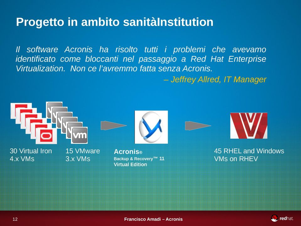 Non ce l avremmo fatta senza Acronis. Jeffrey Allred, IT Manager 30 Virtual Iron 4.