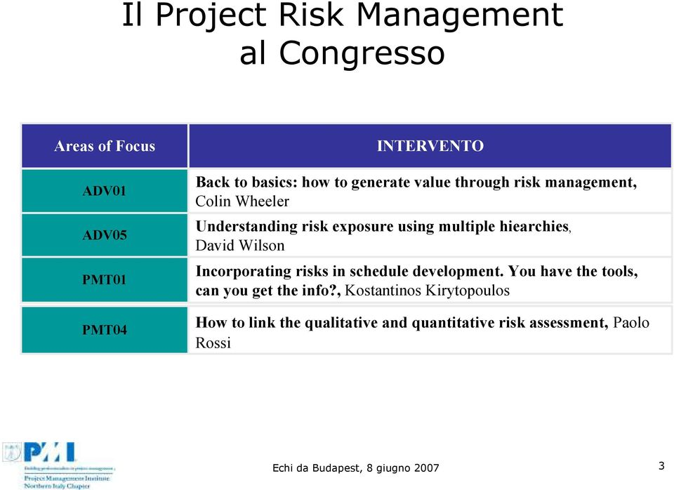 David Wilson Incorporating risks in schedule development. You have the tools, can you get the info?