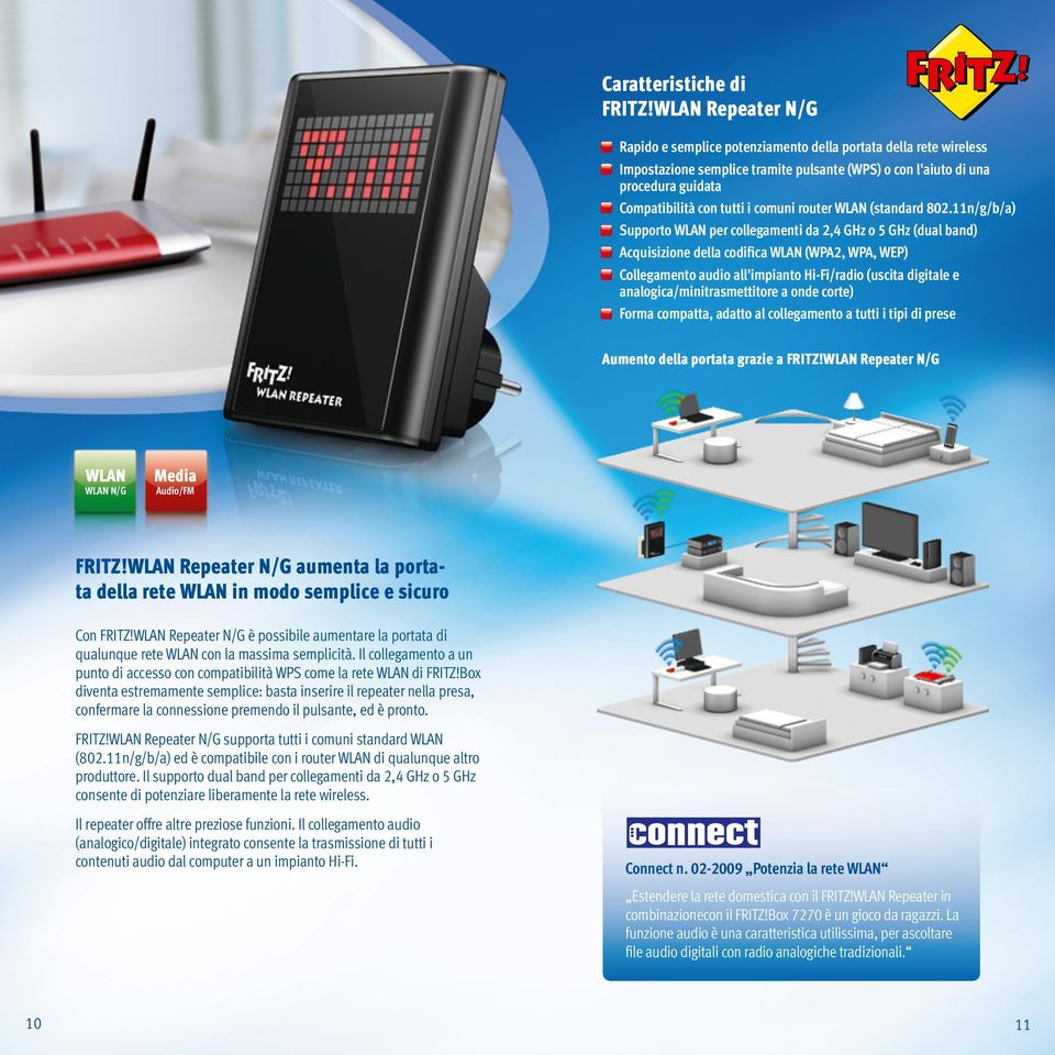 router (standard 802.
