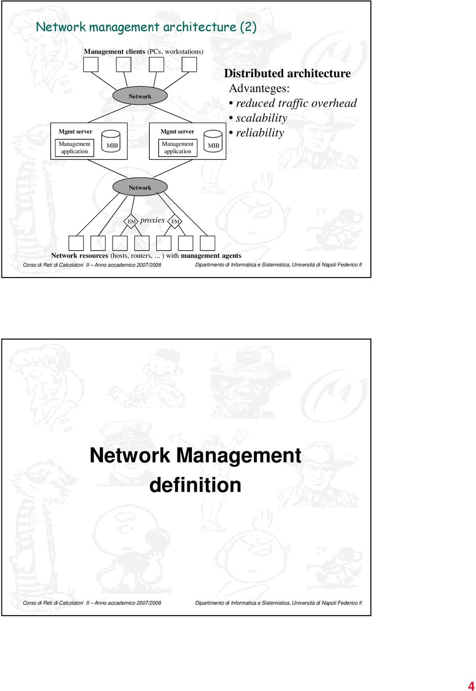 architecture Advanteges: reduced traffic overhead scalability reliability Network EM