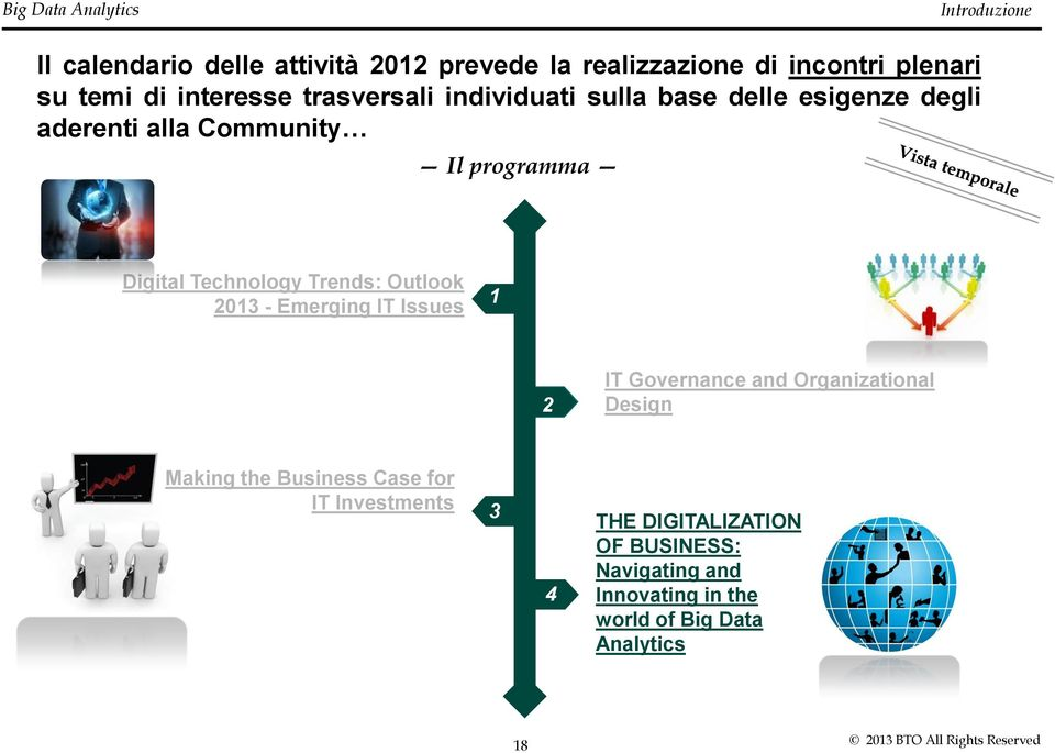 Trends: Outlook 2013 - Emerging IT Issues 1 2 IT Governance and Organizational Design Making the Business Case
