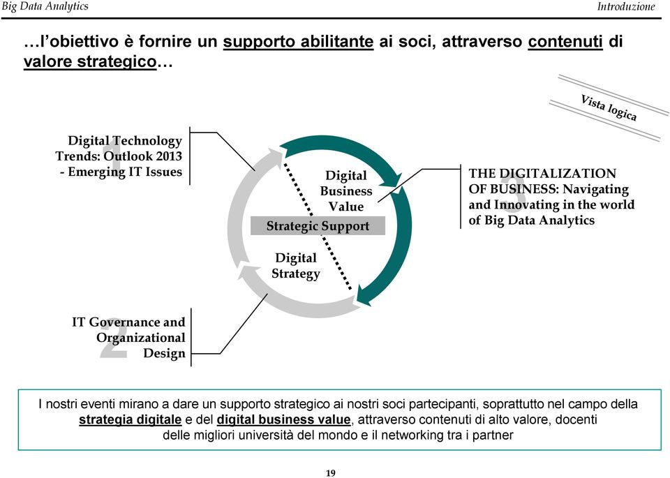 Data Analytics IT Governance 2 and Organizational Design I nostri eventi mirano a dare un supporto strategico ai nostri soci partecipanti, soprattutto nel
