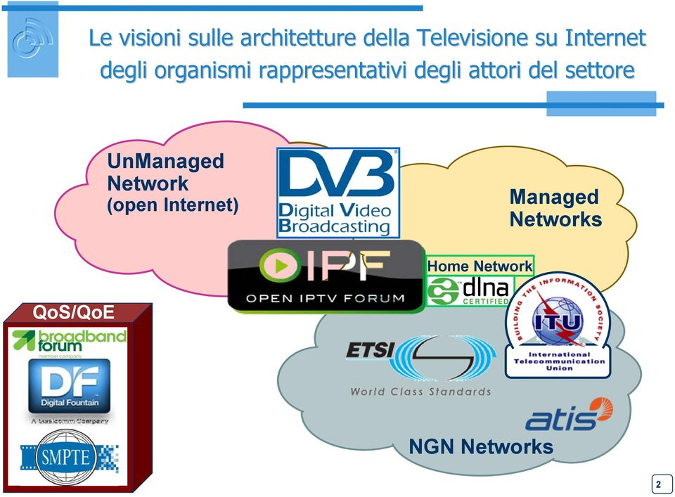 attori del settore UnManaged Network (open