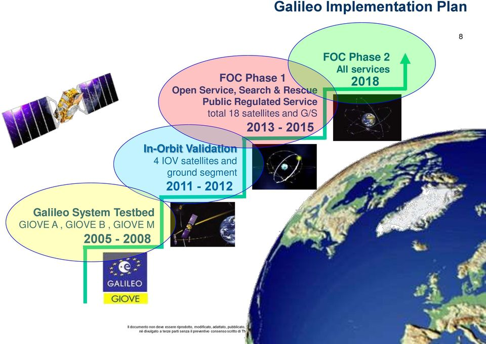 2 All services 2018 Galileo System Testbed GIOVE A, GIOVE B, GIOVE M