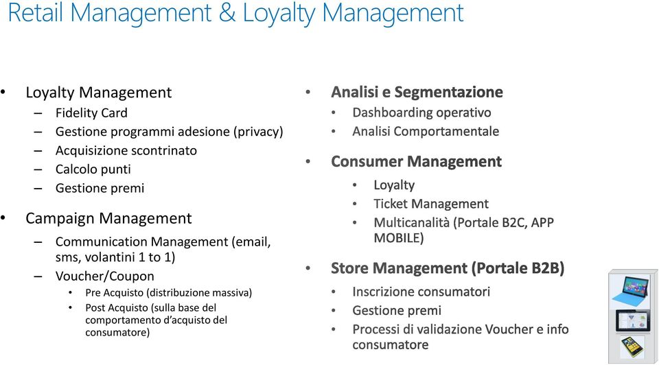 Management Communication Management (email, sms, volantini 1 to 1) Voucher/Coupon Pre