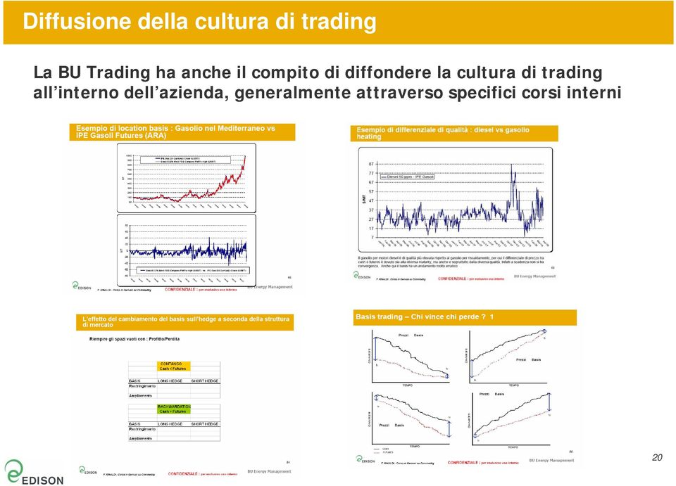 cultura di trading all interno dell azienda,