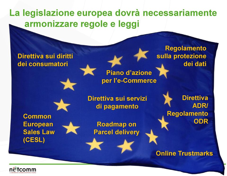 Piano d azione per l e-commerce Common European Sales Law (CESL) Direttiva sui