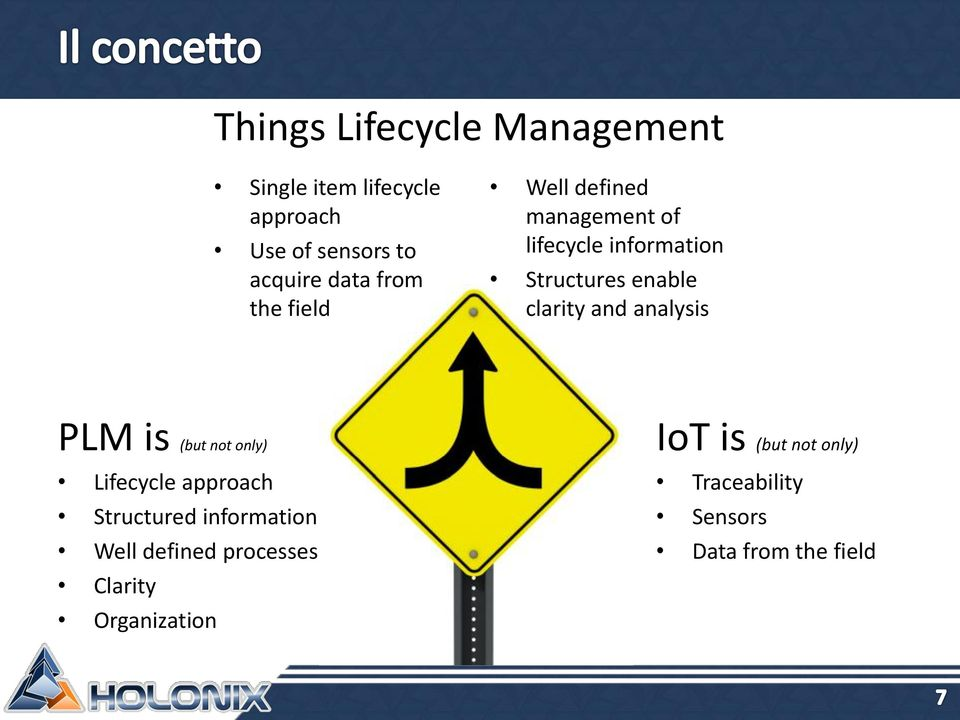 and analysis PLM is (but not only) Lifecycle approach Structured information Well defined