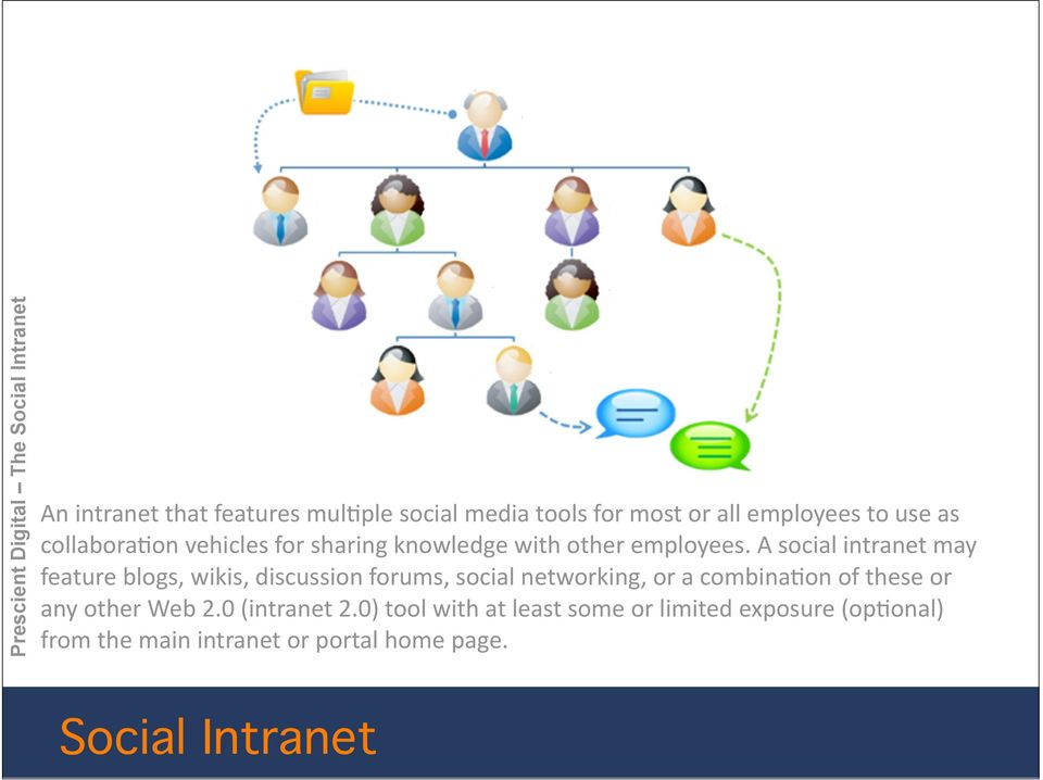A social intranet may feature blogs, wikis, discussion forums, social networking, or a combina1on of these or
