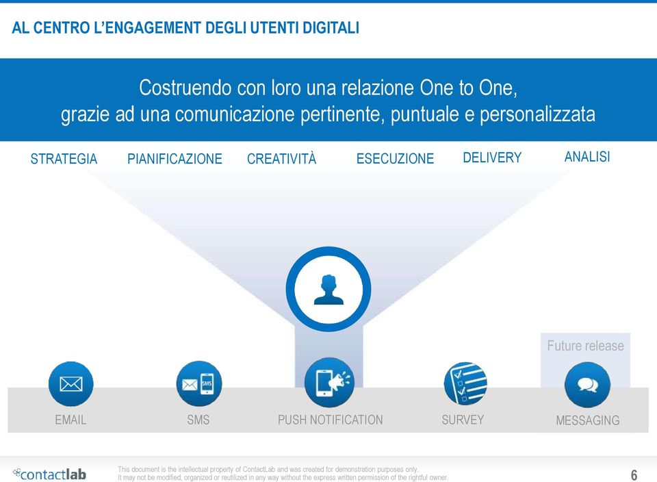 ESECUZIONE DELIVERY ANALISI Future release EMAIL SMS PUSH NOTIFICATION SURVEY MESSAGING It may not