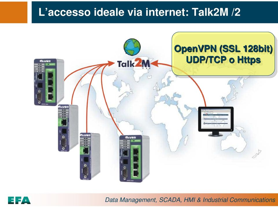 ideal solution OpenVPN