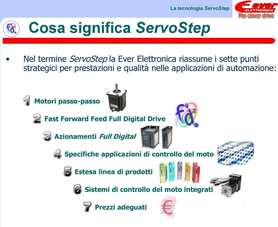 Fast Forward Feed Full Digital Drive Azionamenti Full Digital Specifiche applicazioni di